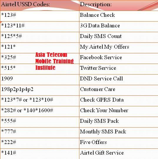 Airtel Ussd Codes.JPG